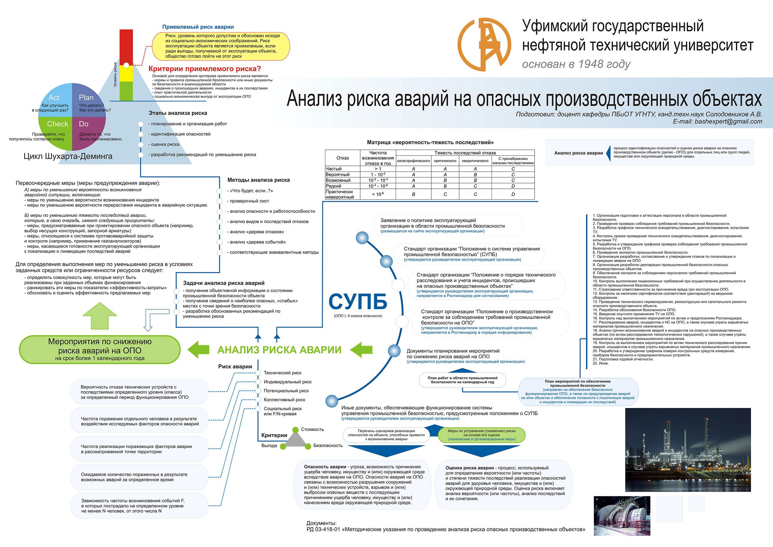 Аттестация а1 по промышленной безопасности в компании «ЕСИС»